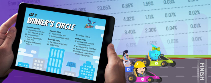 Video game characters compete in digital marketing metrics race