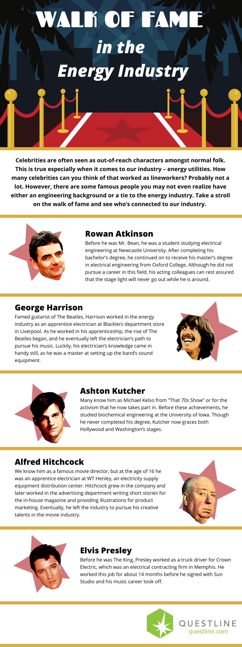Infographic listing famous celebrities who got their start in the energy industry