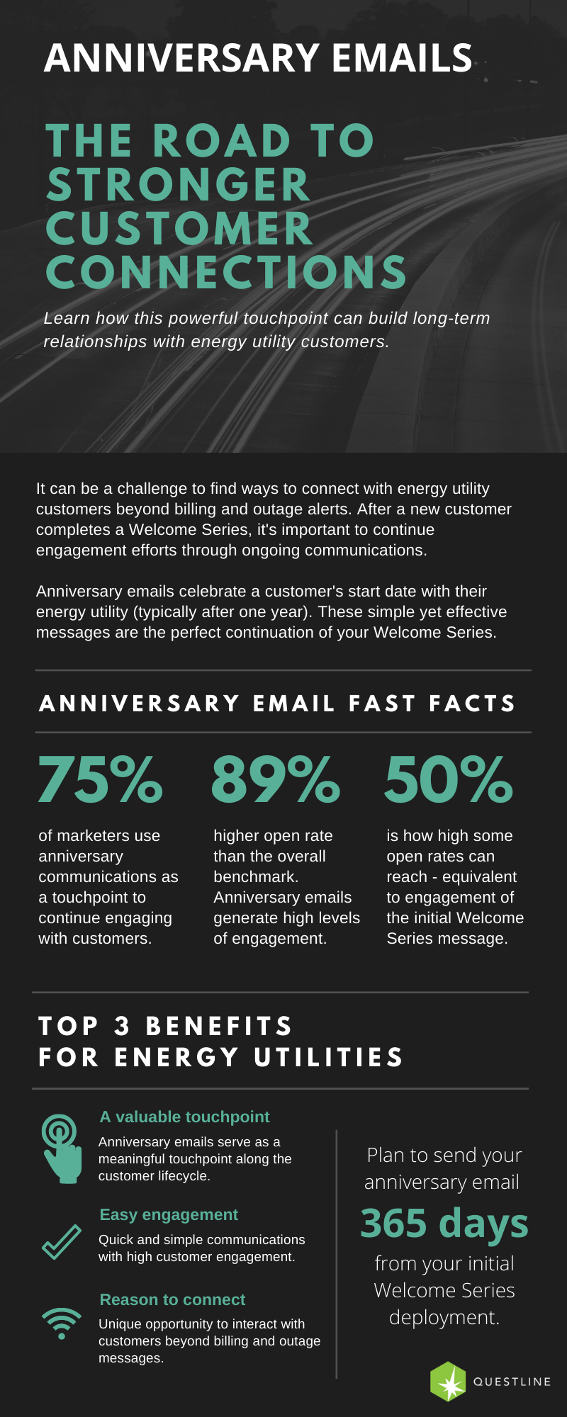 Infographic listing the benefits of anniversary email campaigns
