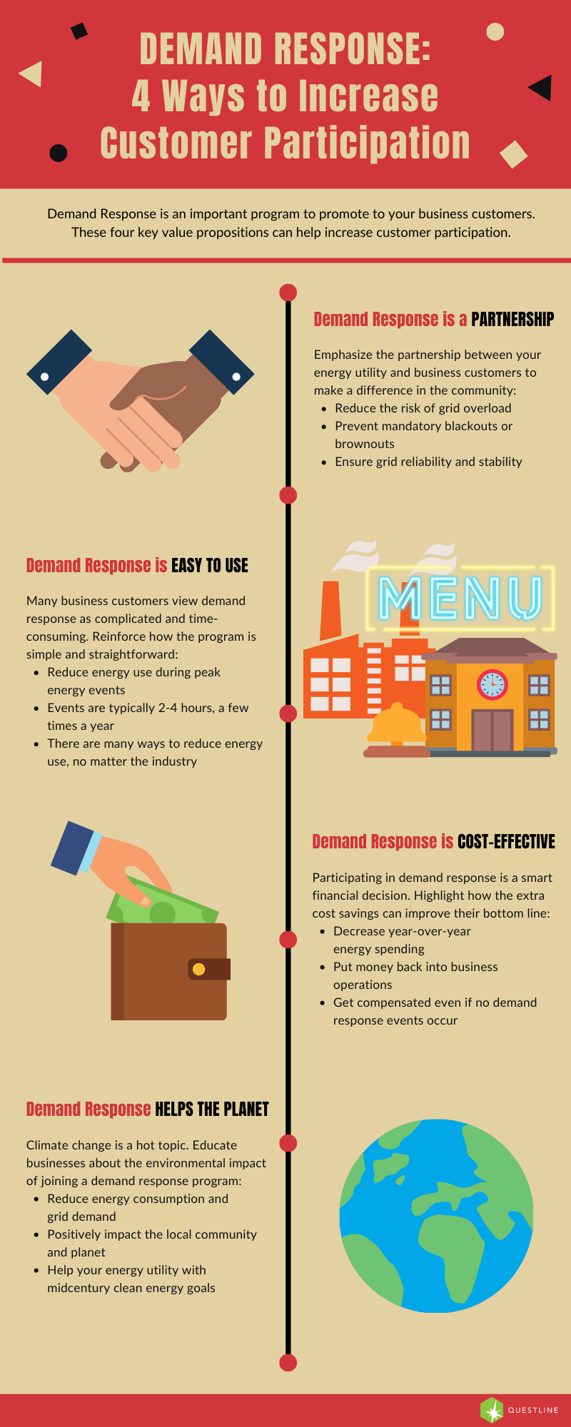 Infographic listing ways to get business customers to participate in demand response programs