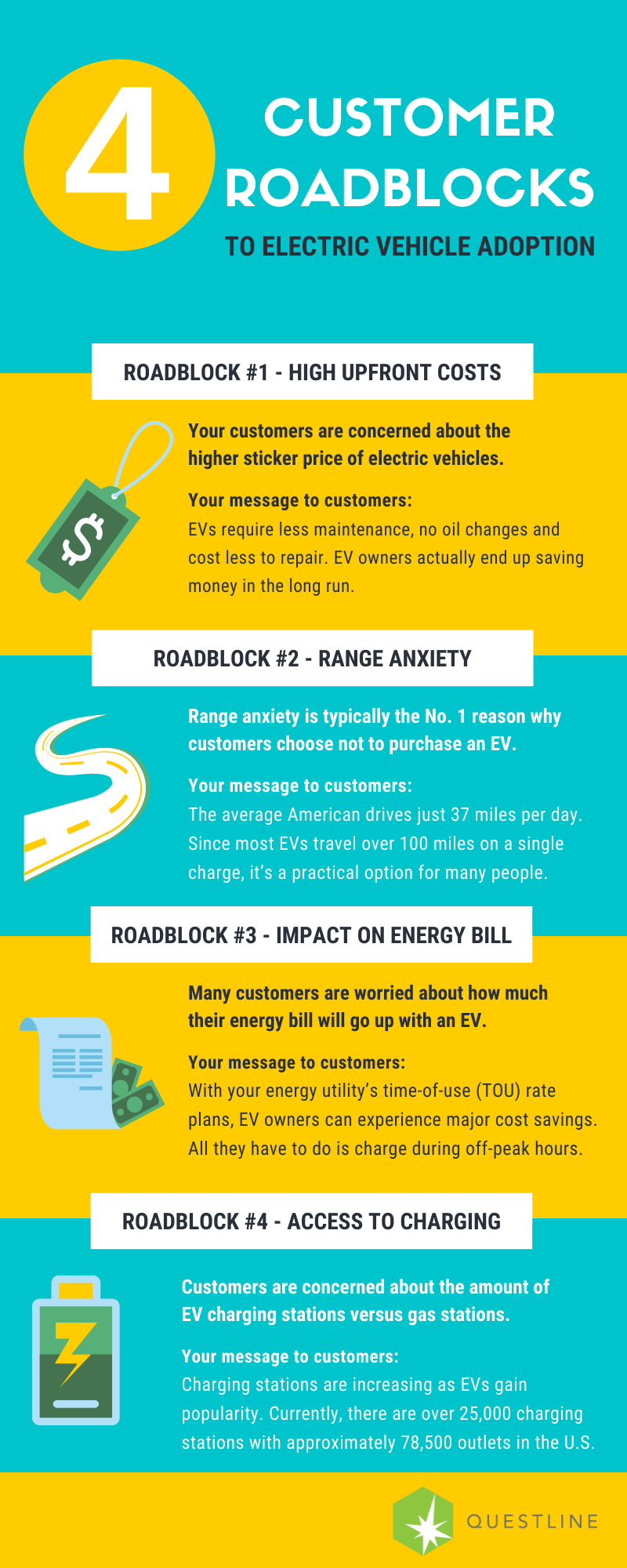 Infographic listing ways to overcome the common customer roadblocks to EV adoption