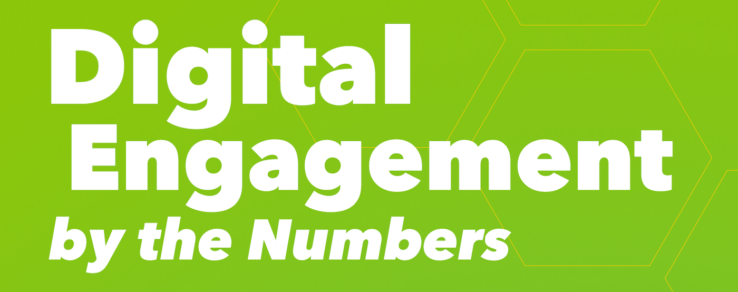 Graphic with text that reads Digital Engagement By The Numbers