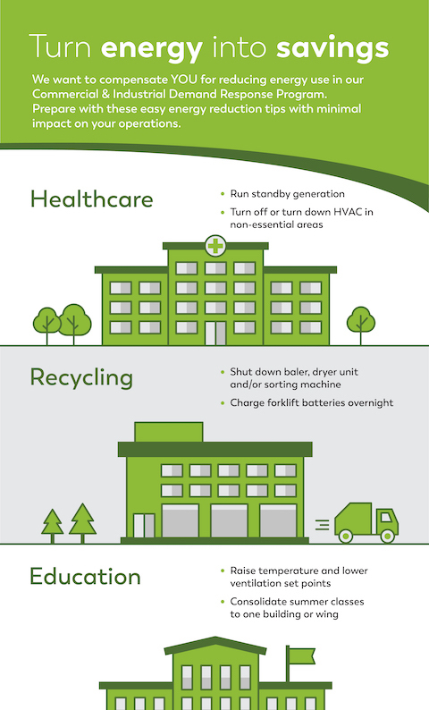 Example of commercial demand response marketing infographic